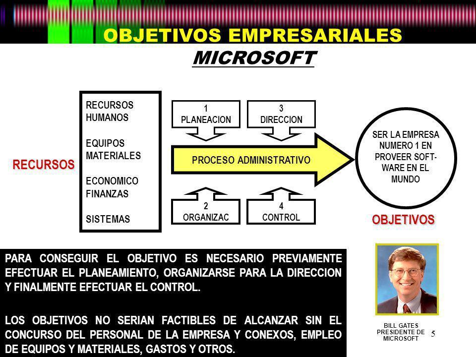 Mag GEO Augusto JAVES SANCHEZ 6 Es el proceso de planear, organizar, dirigir y controlar el uso de los recursos para lograr objetivos.