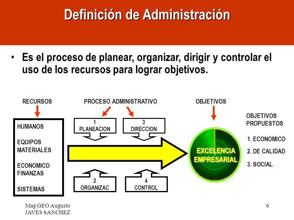Mag GEO Augusto JAVES SANCHEZ 7 CREATIVIDAD RECURSOS OBJETIVOS 1 PLANEACION 3 DIRECCION 2 ORGANIZAC 4 CONTROL Definición de Administración y herramientas modernas de gestión de empresas competitivas HUMANOS EQUIPOS MATERIALES ECONOMICO FINANZAS SISTEMAS EXCELENCIA EMPRESARIAL OBJETIVOS PROPUESTOS 1.