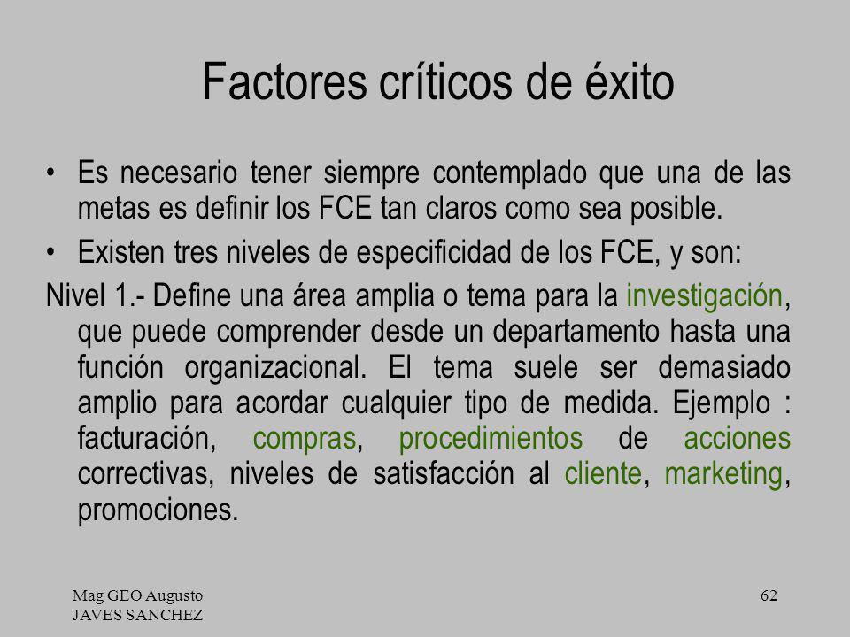 Mag GEO Augusto JAVES SANCHEZ 62 Factores críticos de éxito Es necesario tener siempre contemplado que una de las metas es definir los FCE tan claros
