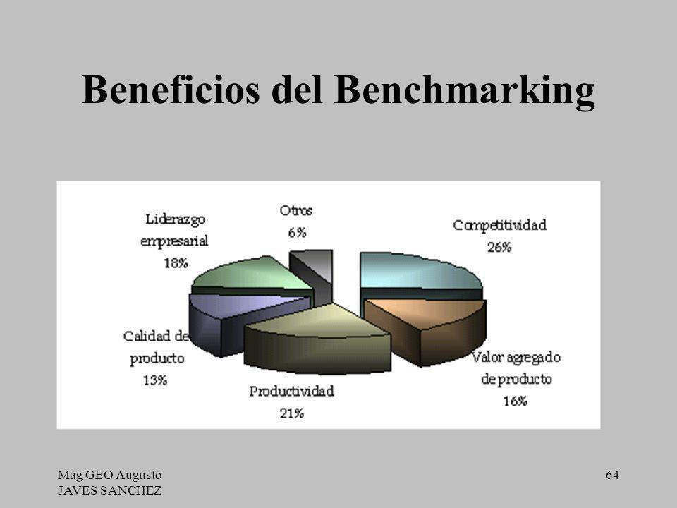 Mag GEO Augusto JAVES SANCHEZ 64 Beneficios del Benchmarking