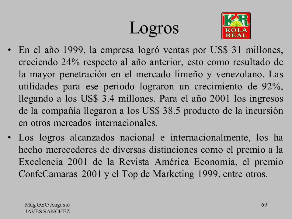 Mag GEO Augusto JAVES SANCHEZ 69 Logros En el año 1999, la empresa logró ventas por US$ 31 millones, creciendo 24% respecto al año anterior, esto como