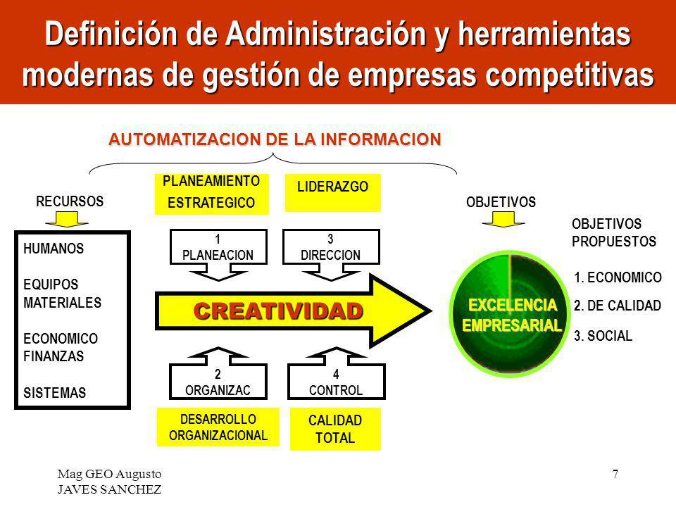 Mag GEO Augusto JAVES SANCHEZ 7 CREATIVIDAD RECURSOS OBJETIVOS 1 PLANEACION 3 DIRECCION 2 ORGANIZAC 4 CONTROL Definición de Administración y herramien