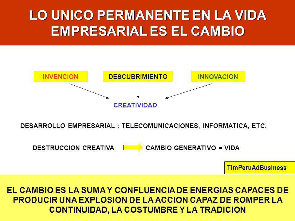 Mag GEO Augusto JAVES SANCHEZ 79 Se necesita reingeniería en una empresa cuando: Cuando el rendimiento de la organización esta por detrás de la competencia.