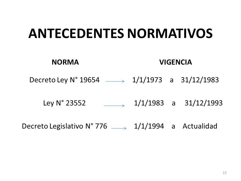 ANTECEDENTES NORMATIVOS NORMA Decreto Ley N° 19654 Ley N° 23552 Decreto Legislativo N° 776 VIGENCIA 1/1/1973 a 31/12/1983 1/1/1983 a 31/12/1993 1/1/19