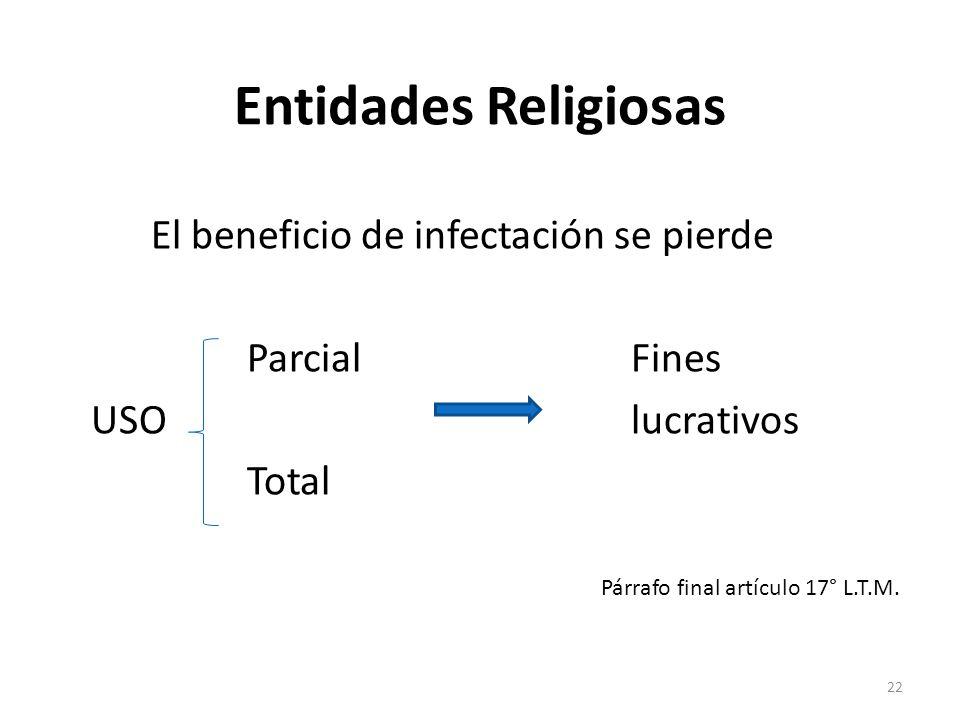 Entidades Religiosas El beneficio de infectación se pierde ParcialFines USOlucrativos Total Párrafo final artículo 17° L.T.M. 22