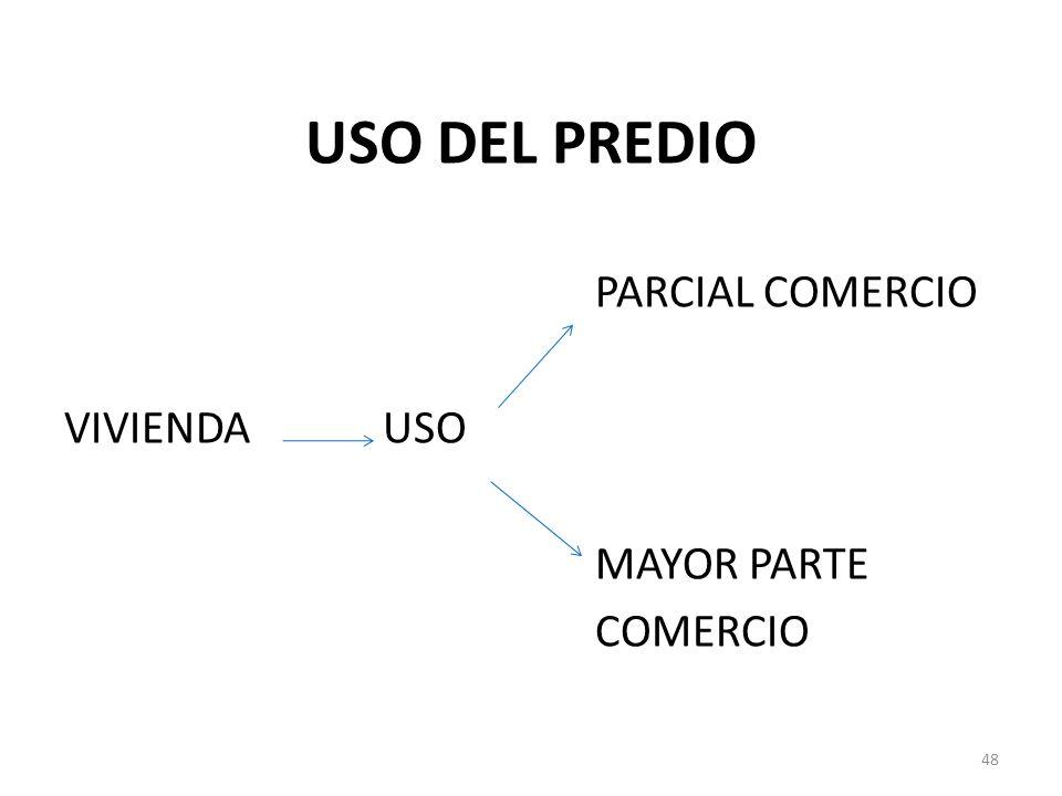 USO DEL PREDIO PARCIAL COMERCIO VIVIENDAUSO MAYOR PARTE COMERCIO 48