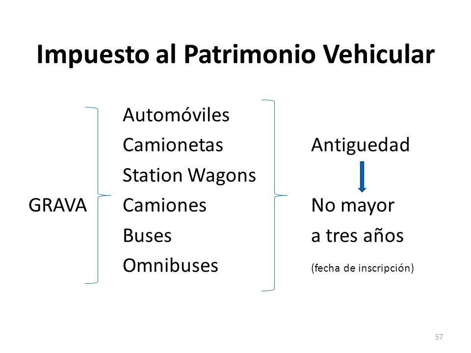 Impuesto al Patrimonio Vehicular Automóviles CamionetasAntiguedad Station Wagons GRAVACamionesNo mayor Busesa tres años Omnibuses (fecha de inscripció