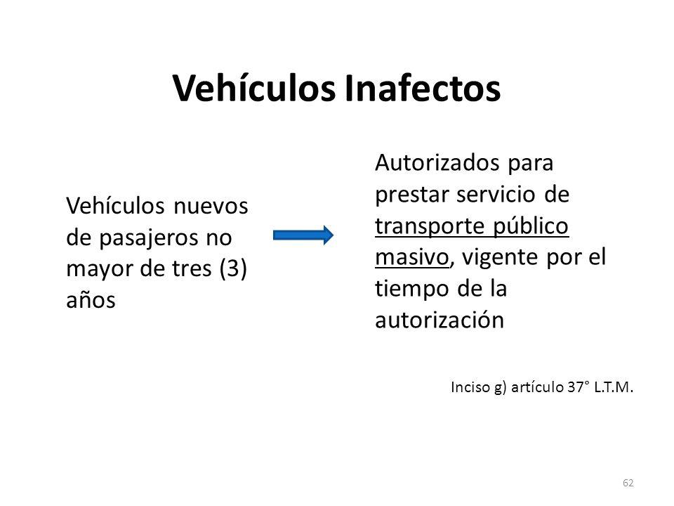 Vehículos Inafectos Vehículos nuevos de pasajeros no mayor de tres (3) años Autorizados para prestar servicio de transporte público masivo, vigente po