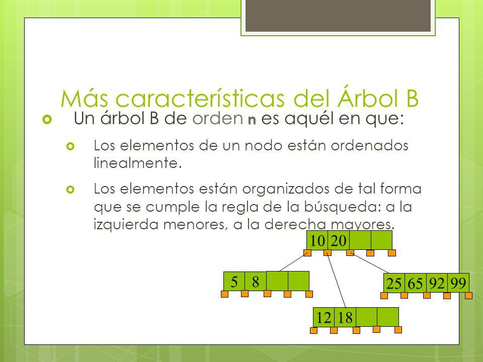 Más características del Árbol B n Un árbol B de orden n es aquél en que: Los elementos de un nodo están ordenados linealmente. Los elementos están org