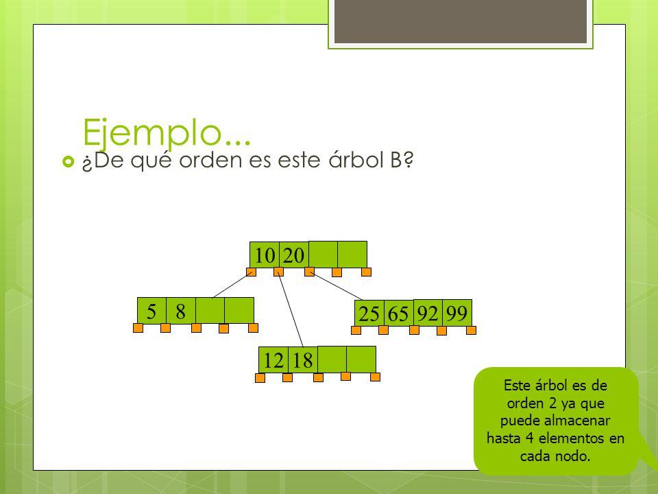 Ejemplo... ¿De qué orden es este árbol B? 1020 58 1218 2565 9299 Este árbol es de orden 2 ya que puede almacenar hasta 4 elementos en cada nodo.