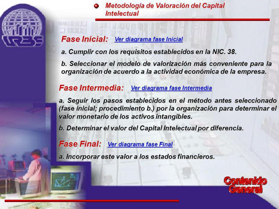 Metodología de Valoración del Capital Intelectual Metodología de Valoración del Capital Intelectual Fase Inicial: a.