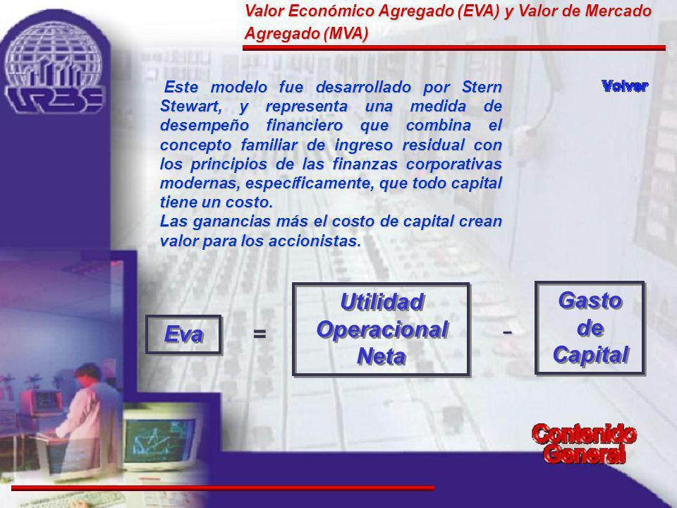 Valor Económico Agregado (EVA) y Valor de Mercado Agregado (MVA) Este modelo fue desarrollado por Stern Stewart, y representa una medida de desempeño financiero que combina el concepto familiar de ingreso residual con los principios de las finanzas corporativas modernas, específicamente, que todo capital tiene un costo.