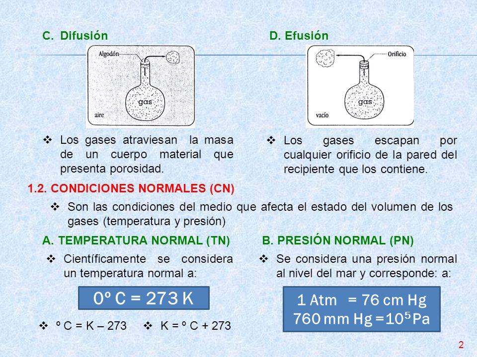 C.DifusiónD. Efusión Los gases atraviesan la masa de un cuerpo material que presenta porosidad. Los gases escapan por cualquier orificio de la pared d