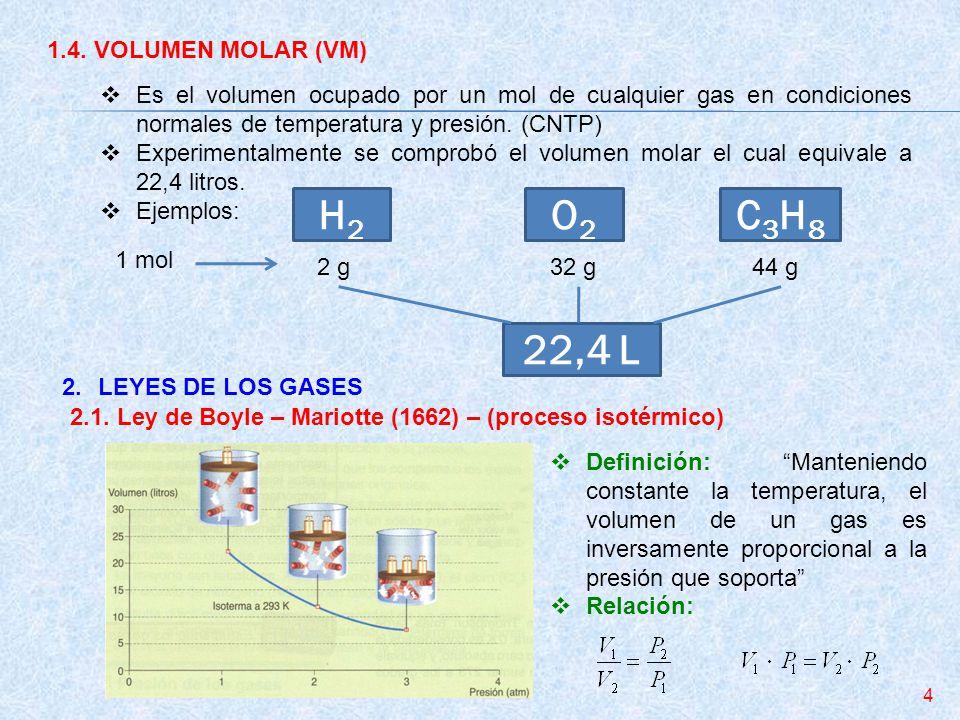 1.4. VOLUMEN MOLAR (VM) Es el volumen ocupado por un mol de cualquier gas en condiciones normales de temperatura y presión. (CNTP) Experimentalmente s