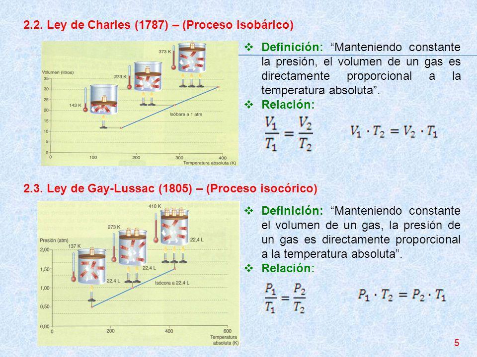 2.2. Ley de Charles (1787) – (Proceso isobárico) 5 Definición: Manteniendo constante la presión, el volumen de un gas es directamente proporcional a l