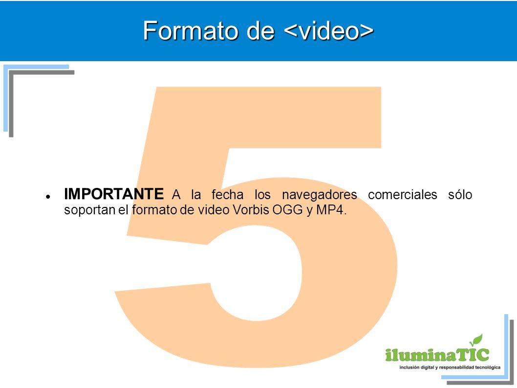 Formato de Formato de IMPORTANTE A la fecha los navegadores comerciales sólo soportan el formato de video Vorbis OGG y MP4.