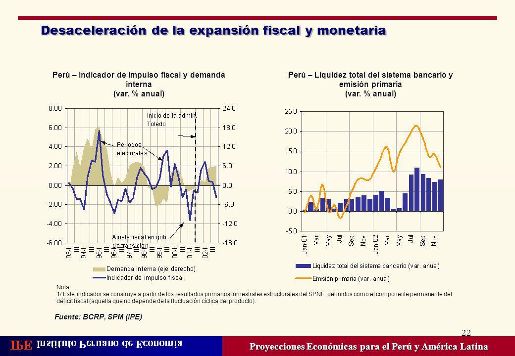 22 Desaceleración de la expansión fiscal y monetaria Proyecciones Económicas para el Perú y América Latina Fuente: BCRP, SPM (IPE) Perú – Indicador de