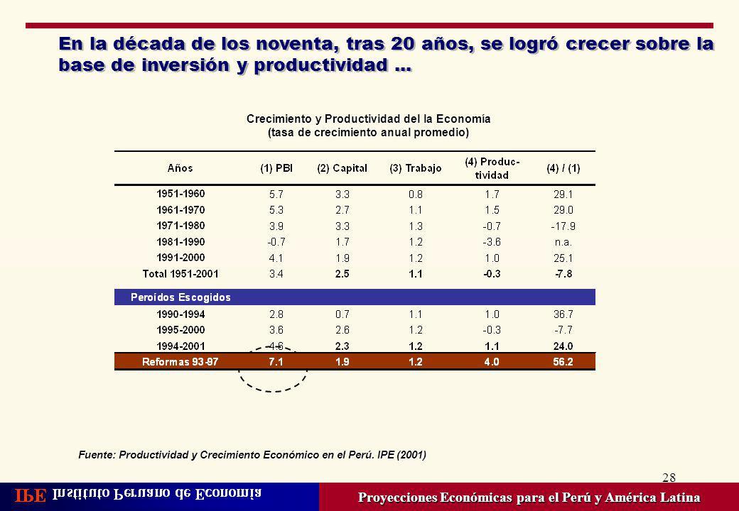 28 En la década de los noventa, tras 20 años, se logró crecer sobre la base de inversión y productividad... Proyecciones Económicas para el Perú y Amé