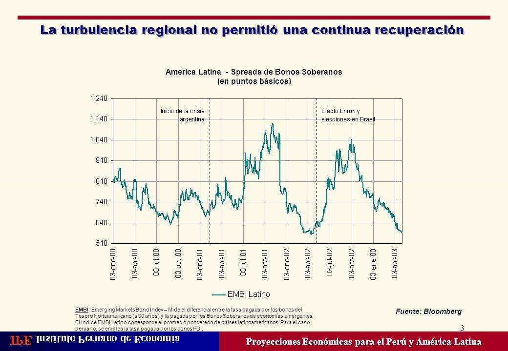 3 La turbulencia regional no permitió una continua recuperación Proyecciones Económicas para el Perú y América Latina EMBI: Emerging Markets Bond Inde