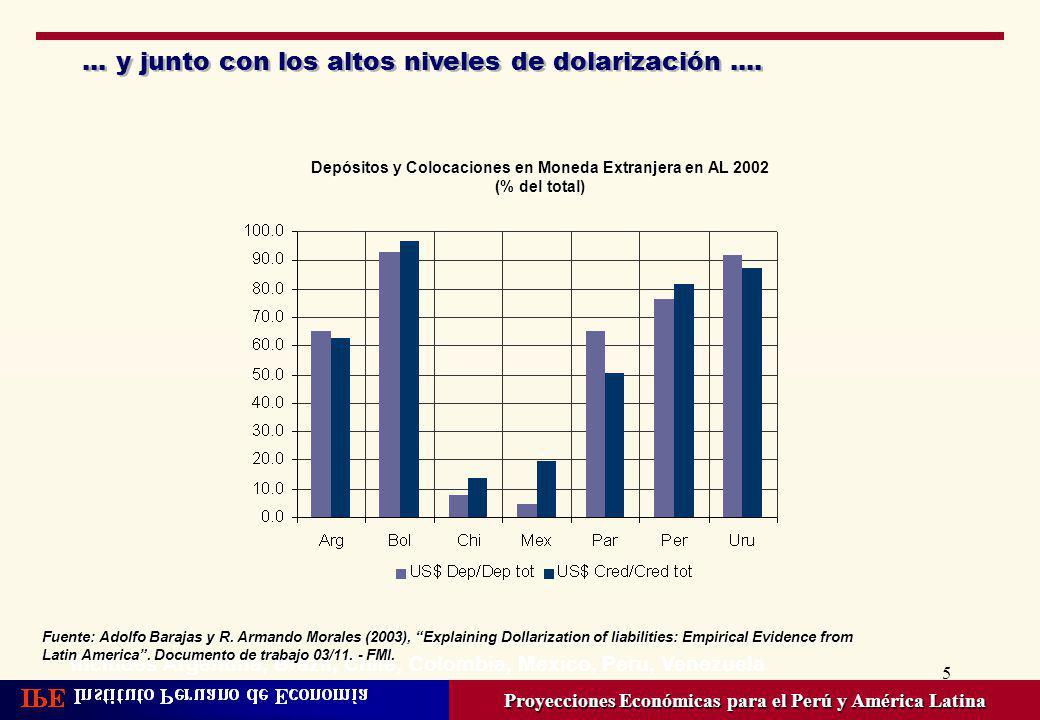 5... y junto con los altos niveles de dolarización.... Proyecciones Económicas para el Perú y América Latina Includes Argentina, Brazil, Chile, Colomb