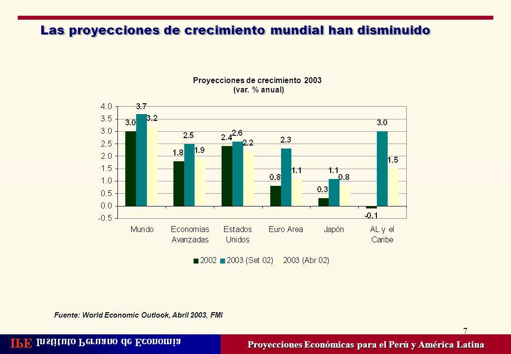 7 Las proyecciones de crecimiento mundial han disminuido Proyecciones Económicas para el Perú y América Latina Proyecciones de crecimiento 2003 (var.
