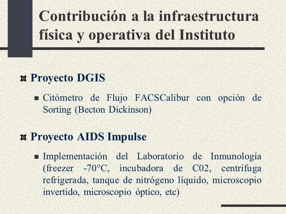 Contribución a la infraestructura física y operativa del Instituto Proyecto DGIS Citómetro de Flujo FACSCalibur con opción de Sorting (Becton Dickinso