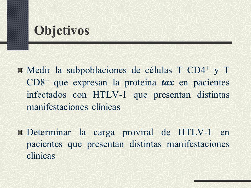Objetivos Medir la subpoblaciones de células T CD4 + y T CD8 + que expresan la proteína tax en pacientes infectados con HTLV-1 que presentan distintas