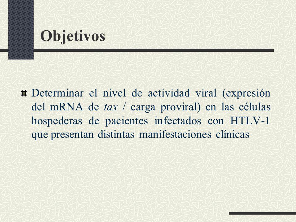 Objetivos Determinar el nivel de actividad viral (expresión del mRNA de tax / carga proviral) en las células hospederas de pacientes infectados con HT