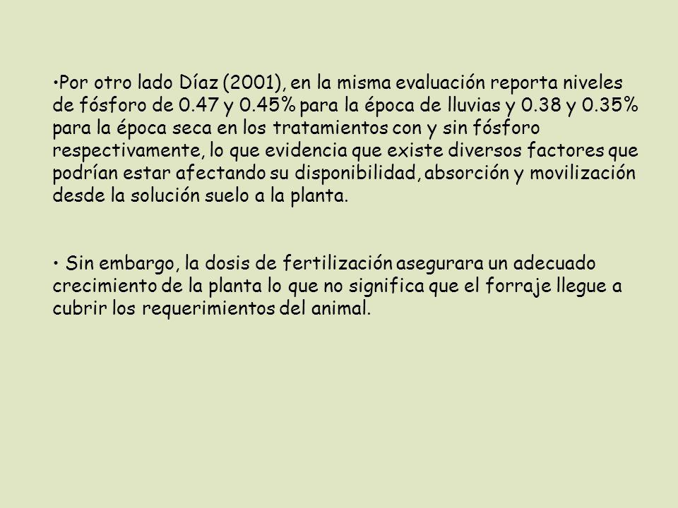 Por otro lado Díaz (2001), en la misma evaluación reporta niveles de fósforo de 0.47 y 0.45% para la época de lluvias y 0.38 y 0.35% para la época sec