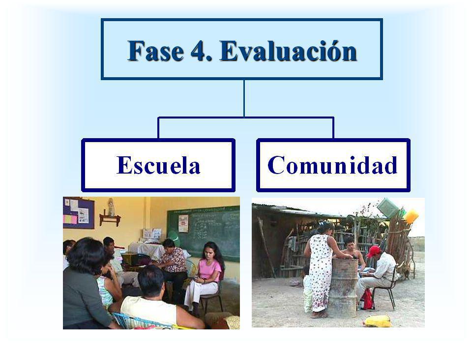 Fase 4. Evaluación