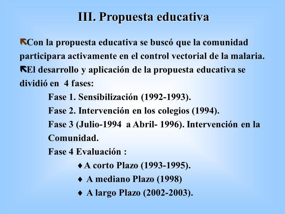 III. Propuesta educativa ë ë Con la propuesta educativa se buscó que la comunidad participara activamente en el control vectorial de la malaria. ë ë E