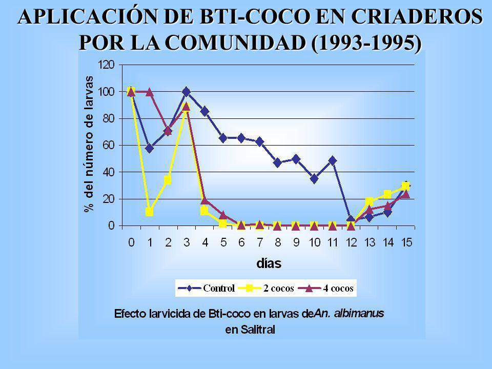 APLICACIÓN DE BTI-COCO EN CRIADEROS POR LA COMUNIDAD (1993-1995)