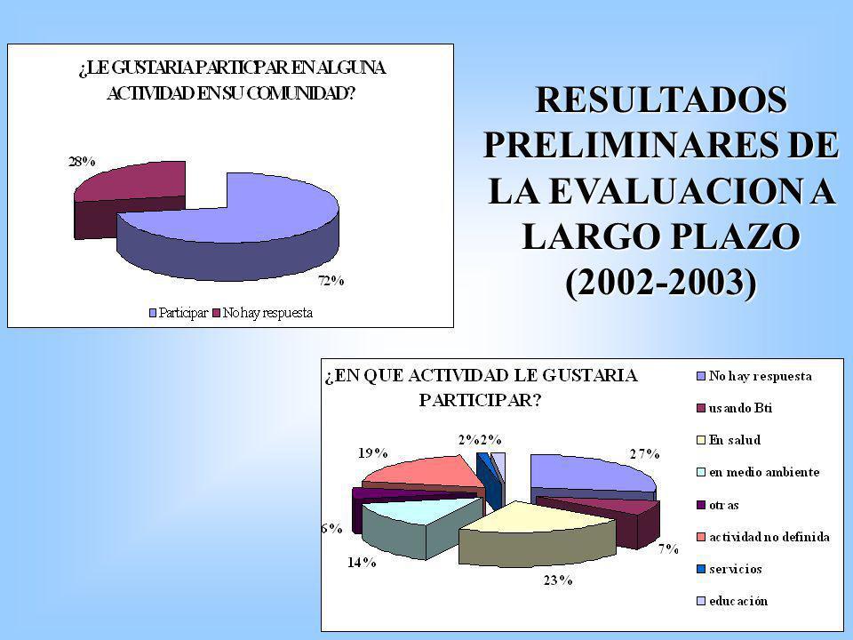 RESULTADOS PRELIMINARES DE LA EVALUACION A LARGO PLAZO (2002-2003)