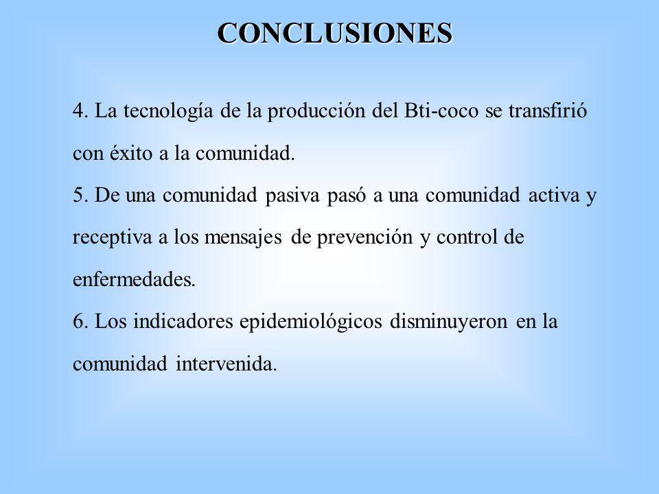 CONCLUSIONES 4. La tecnología de la producción del Bti-coco se transfirió con éxito a la comunidad. 5. De una comunidad pasiva pasó a una comunidad ac