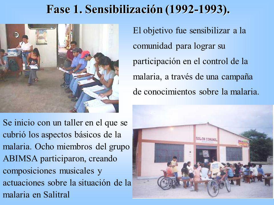 Fase 1. Sensibilización (1992-1993). El objetivo fue sensibilizar a la comunidad para lograr su participación en el control de la malaria, a través de