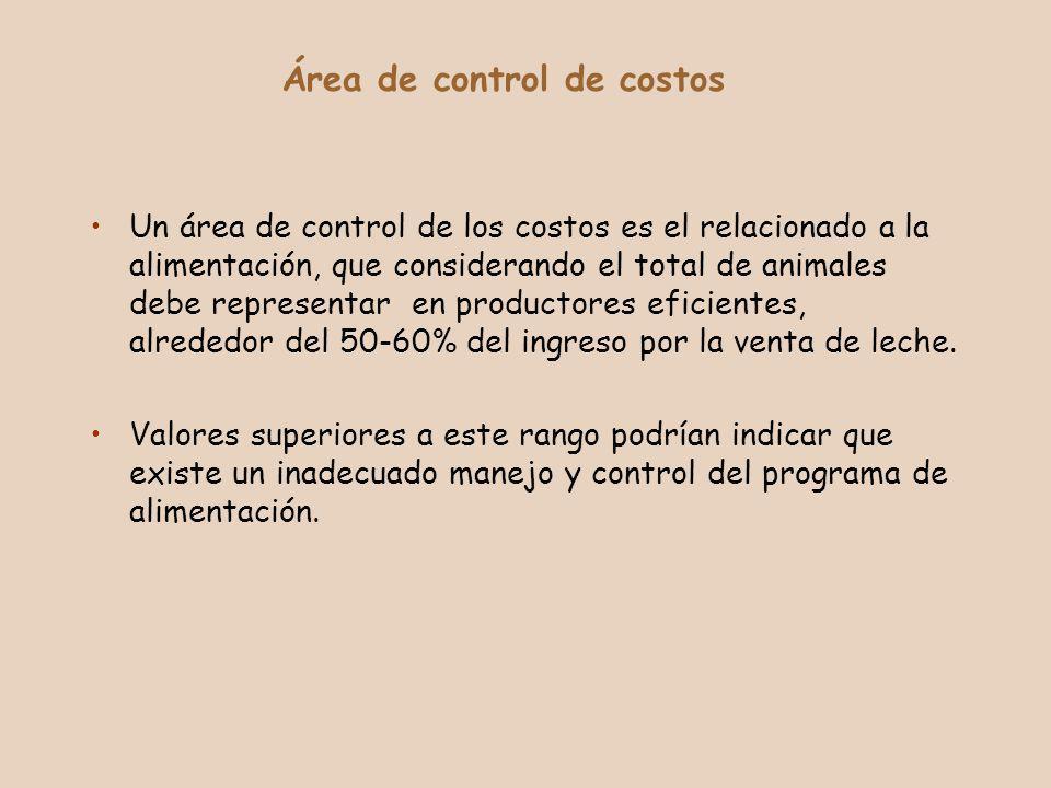 Un área de control de los costos es el relacionado a la alimentación, que considerando el total de animales debe representar en productores eficientes