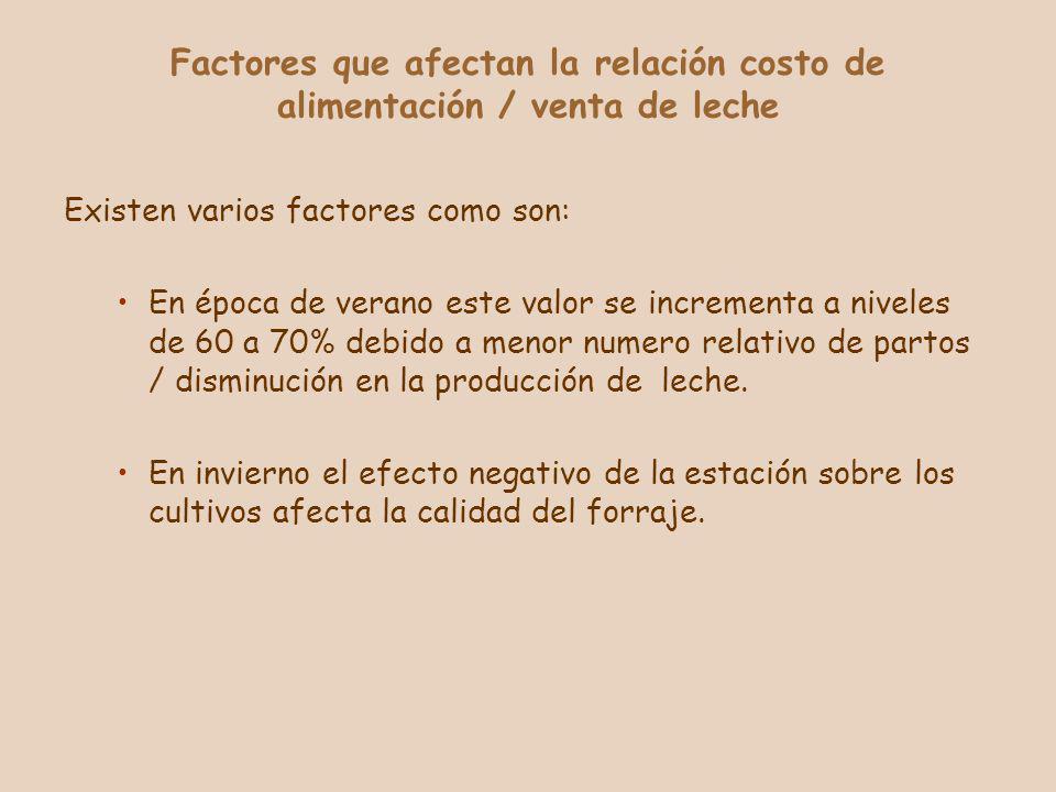 Factores que afectan la relación costo de alimentación / venta de leche Existen varios factores como son: En época de verano este valor se incrementa