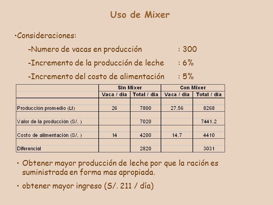 Uso de Mixer Consideraciones: -Numero de vacas en producción : 300 -Incremento de la producción de leche : 6% -Incremento del costo de alimentación: 5