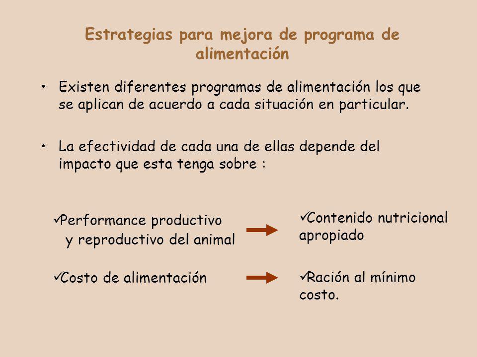 Estrategias para mejora de programa de alimentación Existen diferentes programas de alimentación los que se aplican de acuerdo a cada situación en par