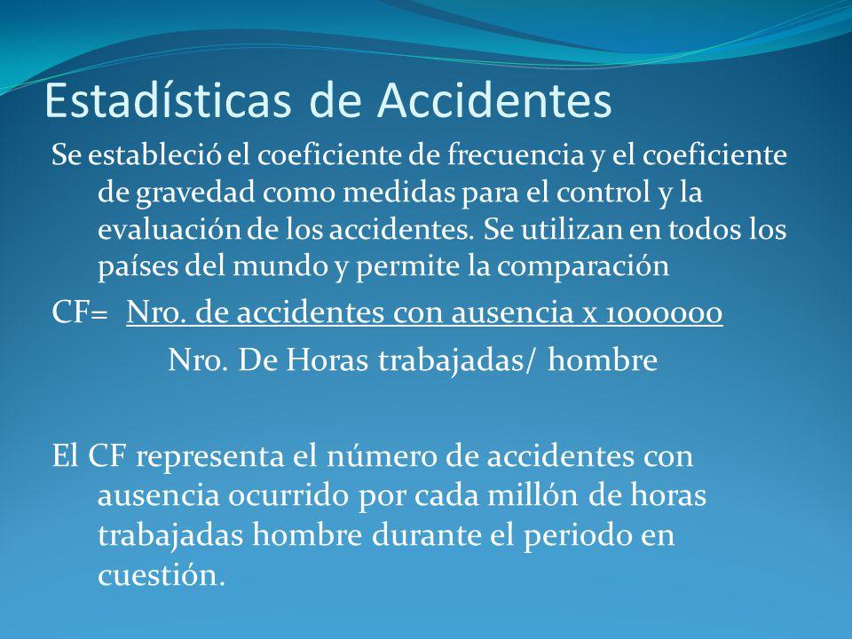 Estadísticas de Accidentes Se estableció el coeficiente de frecuencia y el coeficiente de gravedad como medidas para el control y la evaluación de los