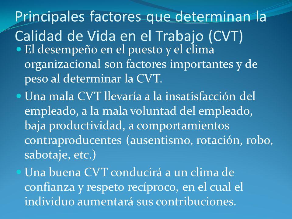 Principales factores que determinan la Calidad de Vida en el Trabajo (CVT) El desempeño en el puesto y el clima organizacional son factores importante