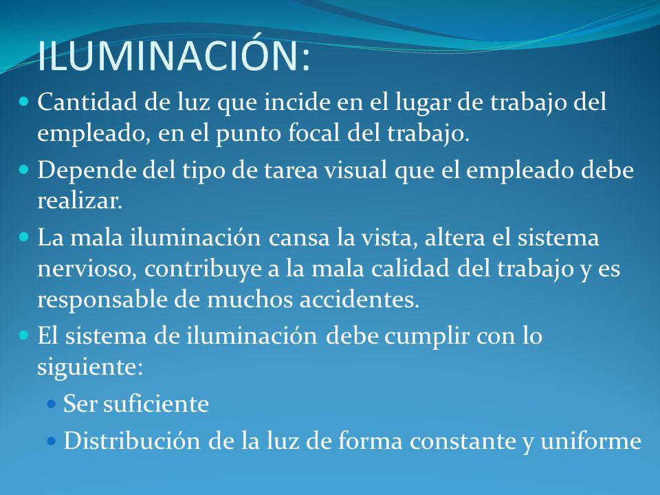 ILUMINACIÓN: Cantidad de luz que incide en el lugar de trabajo del empleado, en el punto focal del trabajo. Depende del tipo de tarea visual que el em