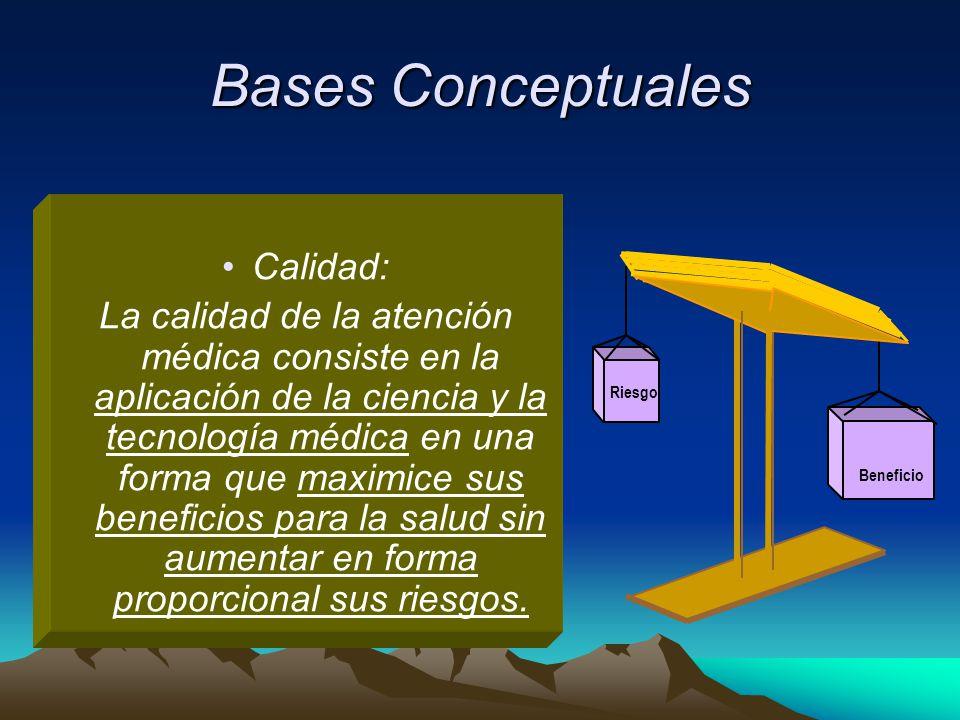 Bases Conceptuales Calidad: La calidad de la atención médica consiste en la aplicación de la ciencia y la tecnología médica en una forma que maximice