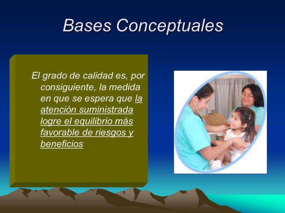 Bases Conceptuales El grado de calidad es, por consiguiente, la medida en que se espera que la atención suministrada logre el equilibrio más favorable