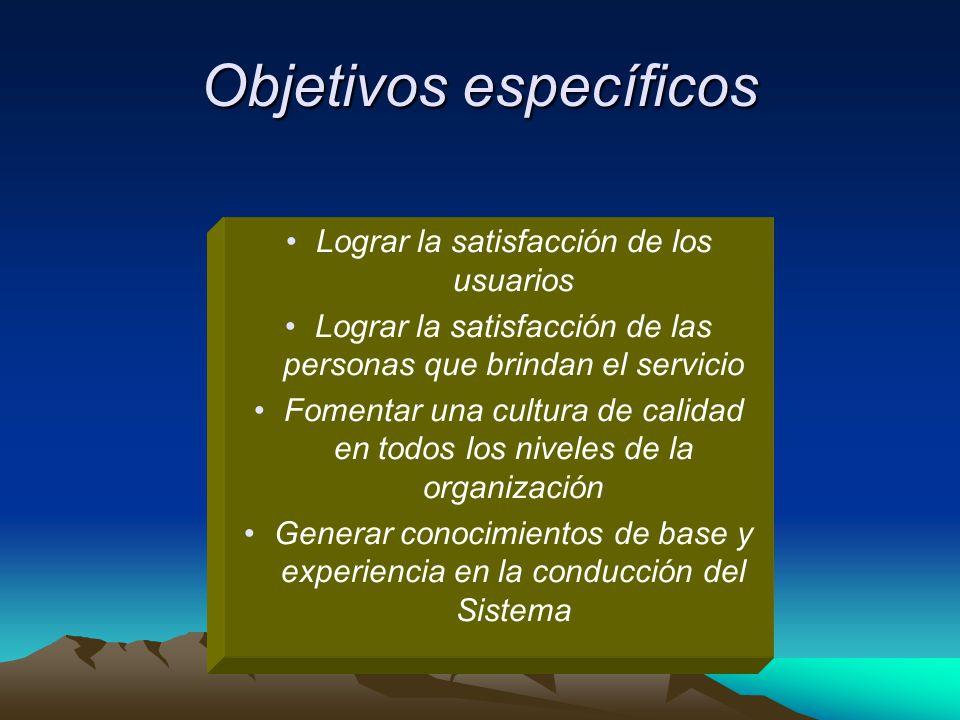 Objetivos específicos Lograr la satisfacción de los usuarios Lograr la satisfacción de las personas que brindan el servicio Fomentar una cultura de ca