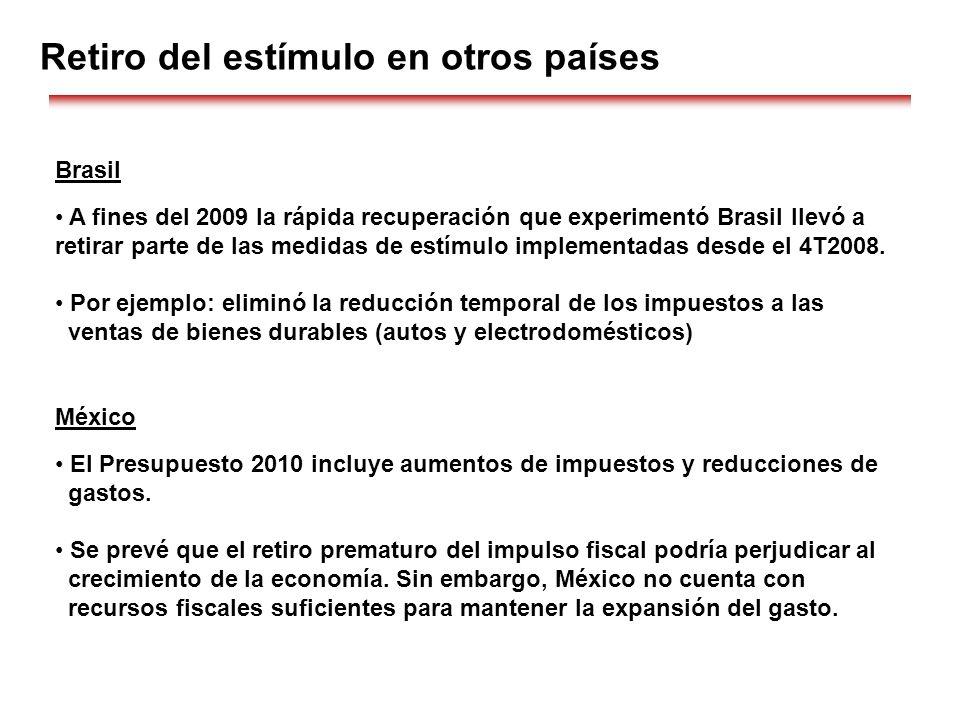 Brasil A fines del 2009 la rápida recuperación que experimentó Brasil llevó a retirar parte de las medidas de estímulo implementadas desde el 4T2008.