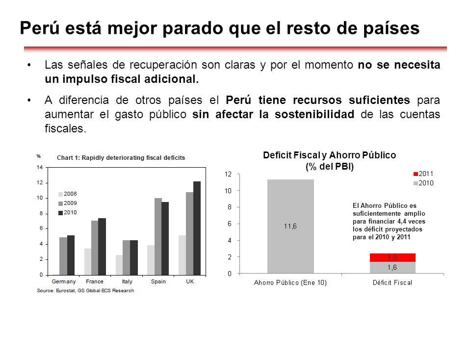 Perú está mejor parado que el resto de países Las señales de recuperación son claras y por el momento no se necesita un impulso fiscal adicional. A di