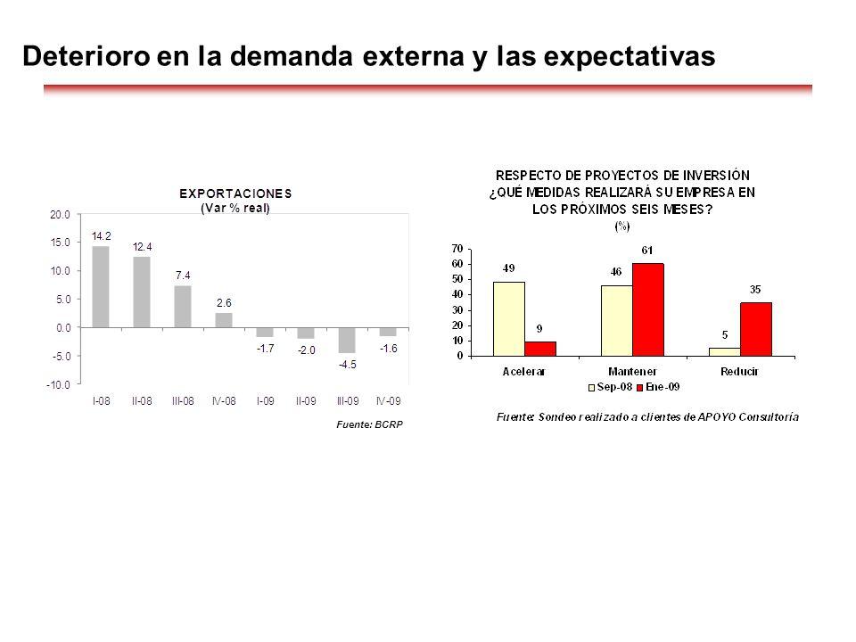 Perú está mejor parado que el resto de países Las señales de recuperación son claras y por el momento no se necesita un impulso fiscal adicional.