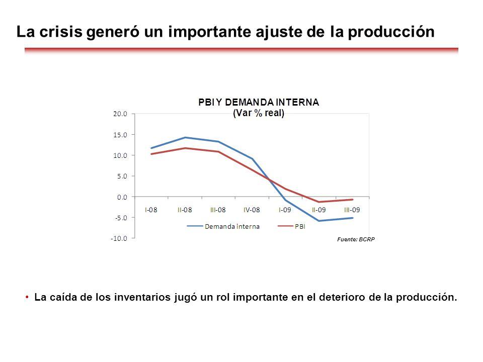 La crisis generó un importante ajuste de la producción La caída de los inventarios jugó un rol importante en el deterioro de la producción. Fuente: BC