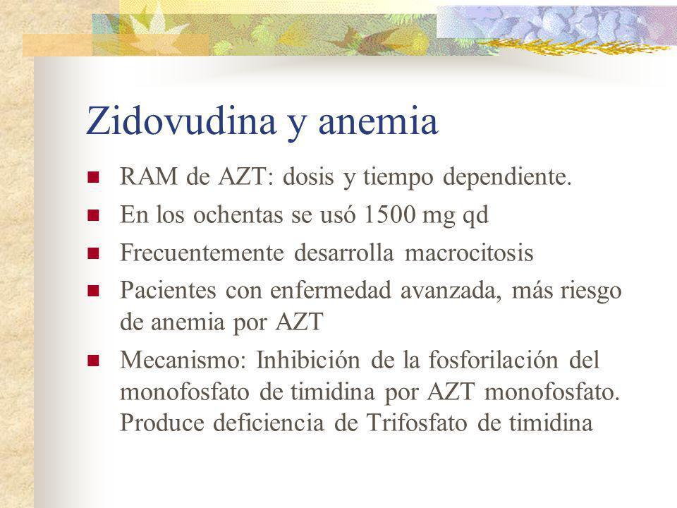 Zidovudina y anemia RAM de AZT: dosis y tiempo dependiente. En los ochentas se usó 1500 mg qd Frecuentemente desarrolla macrocitosis Pacientes con enf